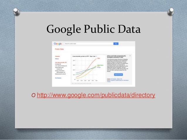 googlePublicData