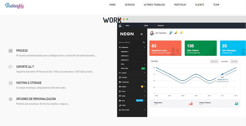 blog wordpress mas profesional work